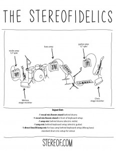 Stereof-stage-plot-231x300